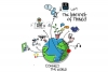 Internet of Things (IOT) Logo