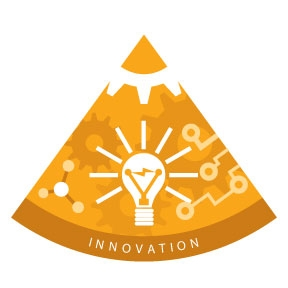 Department of Commerce Strategic Plan Graphic depicting the Innovation Goal