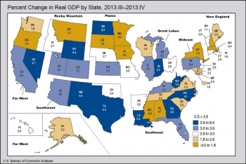 Percent Change in Real GDP by State, 2013:lll-2013:lV