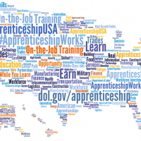 U.S. Department of Labor Graphic of U.S. Map Recognizing 2016 National Apprenticeship Week.