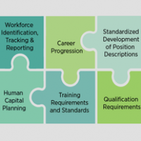 The NICE Cybersecurity Workforce Framework provides building blocks for a trained workforce. Credit: Natasha Hanacek/NIST